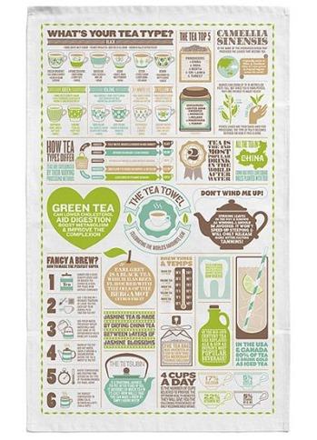 Uncommon goods the tea towel